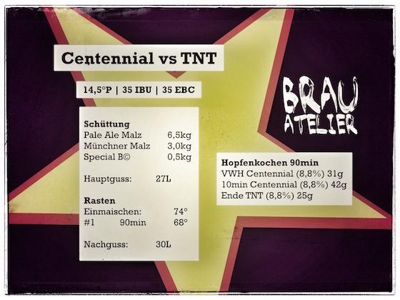 centennial_tnt