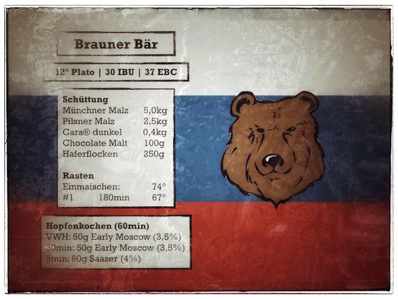 Brauner Bär WM Bier