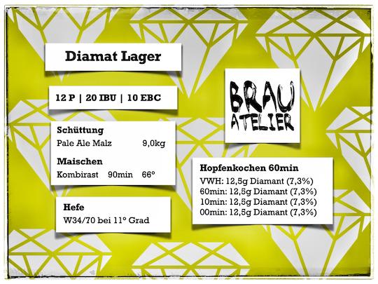Diamant Lager
